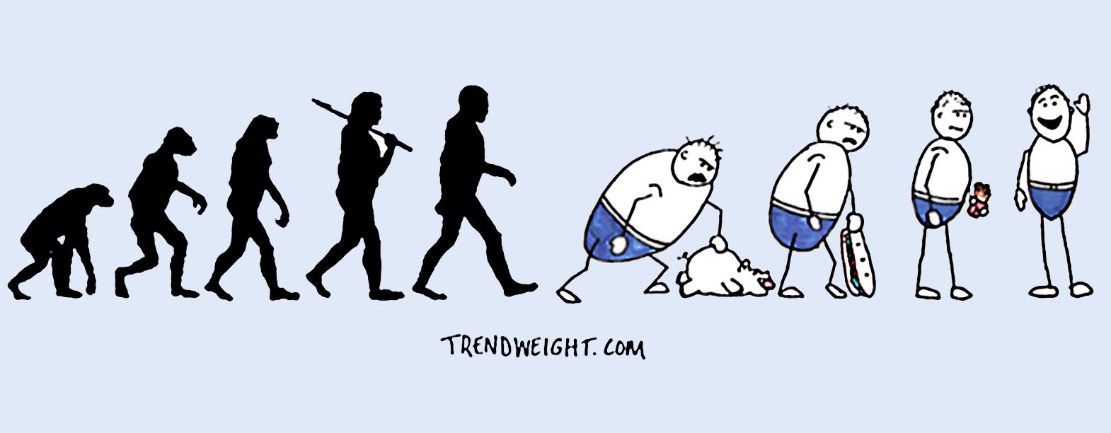 Introducing TrendWeight